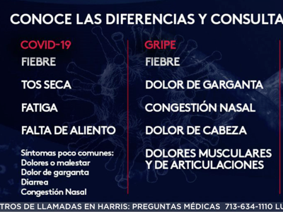 Differences between COVID-19 and Influenza (Spanish graphic)
