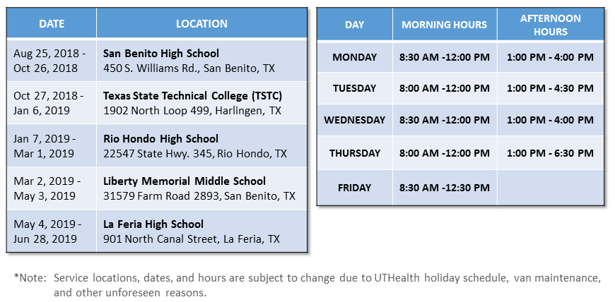 UTHealth Brownsville Mobile clinic schedule 1