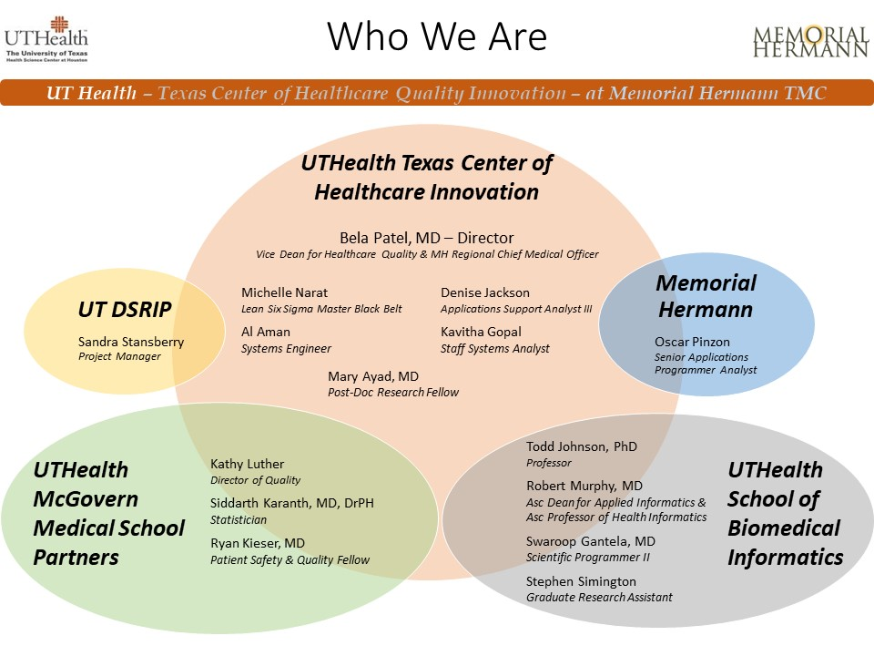 Texas Center for Healthcare Quality Innovation under Dr. Bela Patel, Division Director of Critical Care Medicine, Vice-Dean of Quality McGovern Medical School at UTHealth Houston, Texas